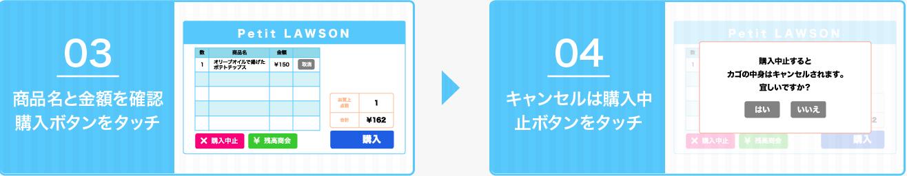 03 商品名と金額を確認 購入ボタンをタッチ 04 キャンセルは購入中止ボタンをタッチ